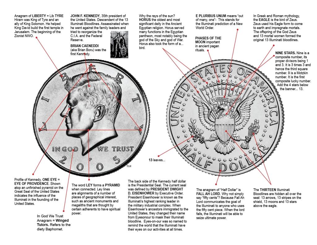 Illuminati Symbolism In Money